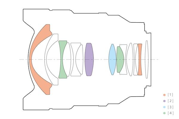 圖片展示鏡頭結構