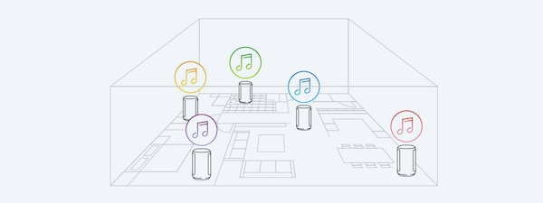 Illustration of multi room music